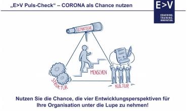 Corona Als Chance Nutzen