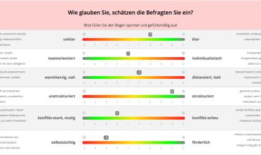 Umfrage der Feedbackgeber